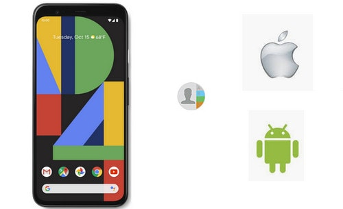 Transfer Contacts between iOS/Android Device and Google Pixel 4 XL