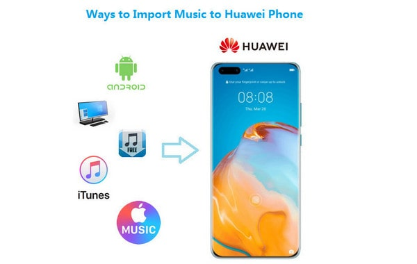 best ways to import music to huawei p40